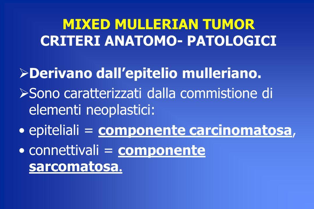 MIXED MULLERIAN TUMOR CRITERI ANATOMO- PATOLOGICI Derivano dallepitelio mulleriano. Sono caratterizzati dalla commistione di elementi neoplastici: epi