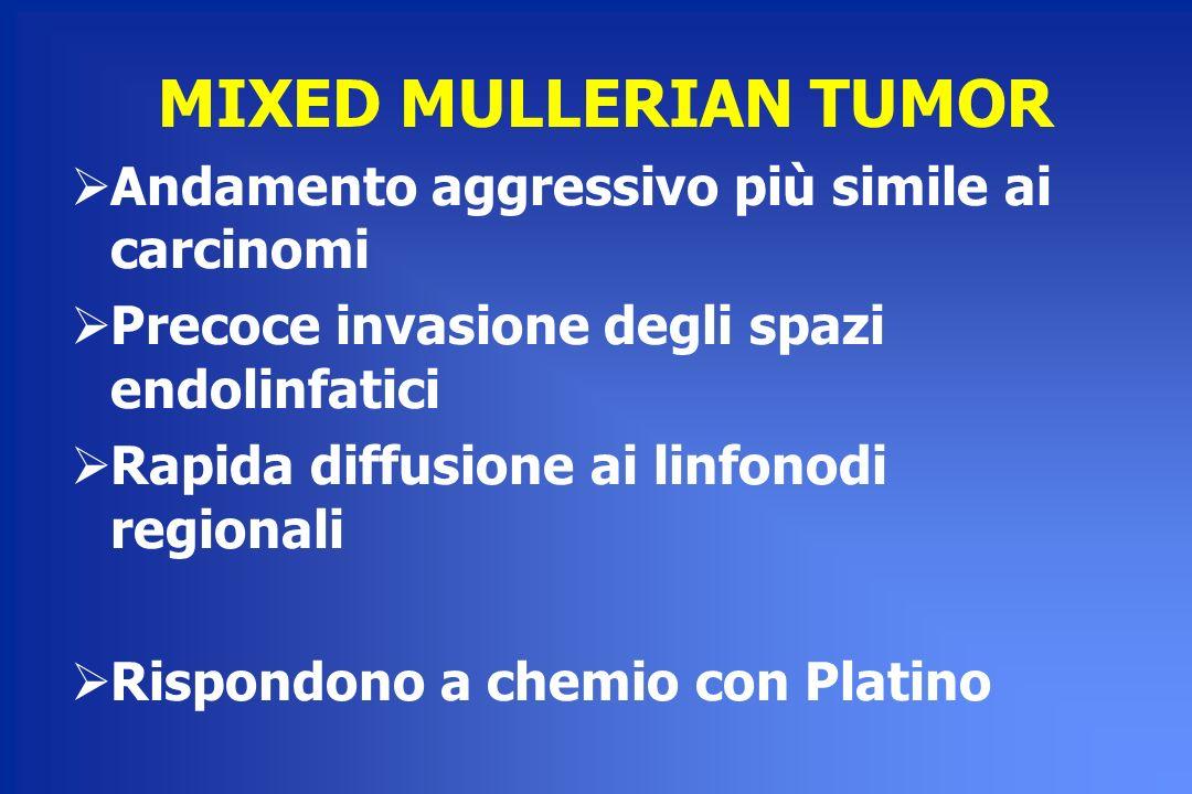 MIXED MULLERIAN TUMOR Andamento aggressivo più simile ai carcinomi Precoce invasione degli spazi endolinfatici Rapida diffusione ai linfonodi regional
