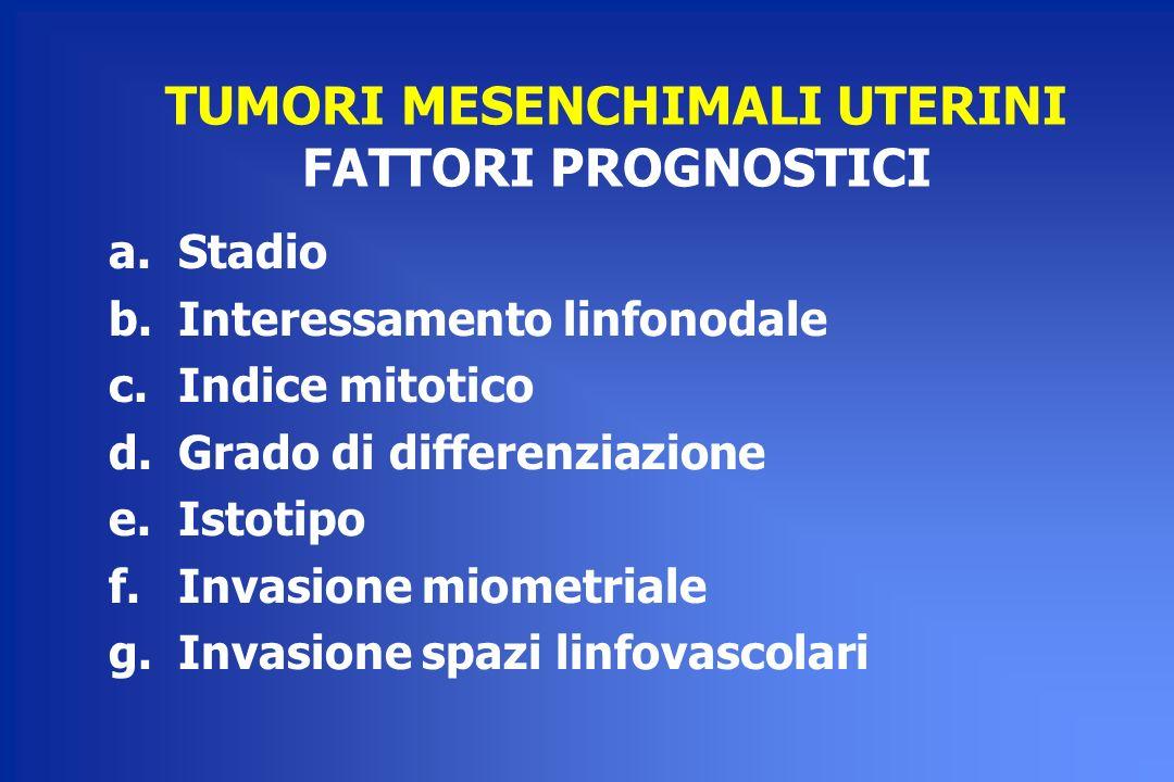 TUMORI MESENCHIMALI UTERINI FATTORI PROGNOSTICI a.Stadio b.Interessamento linfonodale c.Indice mitotico d.Grado di differenziazione e.Istotipo f.Invas