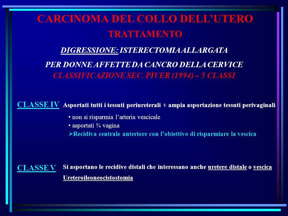 CARCINOMA DEL COLLO DELLUTERO TRATTAMENTO DIGRESSIONE: ISTERECTOMIA ALLARGATA PER DONNE AFFETTE DA CANCRO DELLA CERVICE CLASSIFICAZIONE SEC. PIVER (19