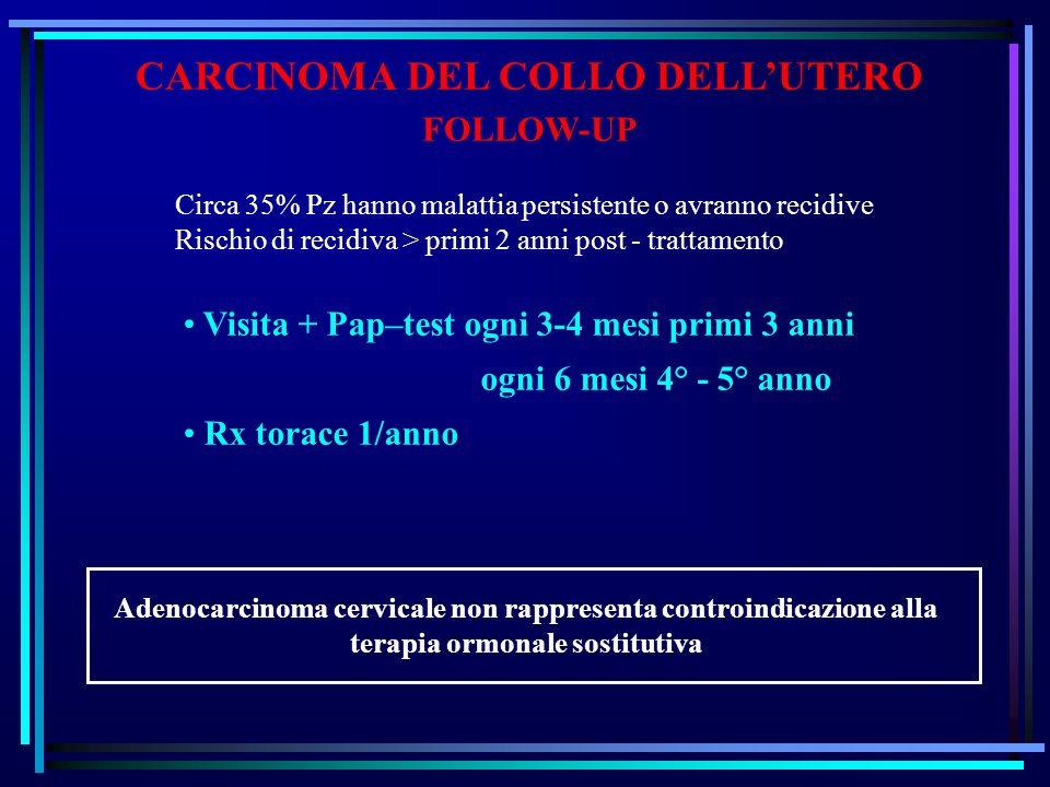 CARCINOMA DEL COLLO DELLUTERO FOLLOW-UP Circa 35% Pz hanno malattia persistente o avranno recidive Rischio di recidiva > primi 2 anni post - trattamento Visita + Pap–test ogni 3-4 mesi primi 3 anni ogni 6 mesi 4° - 5° anno Rx torace 1/anno Adenocarcinoma cervicale non rappresenta controindicazione alla terapia ormonale sostitutiva