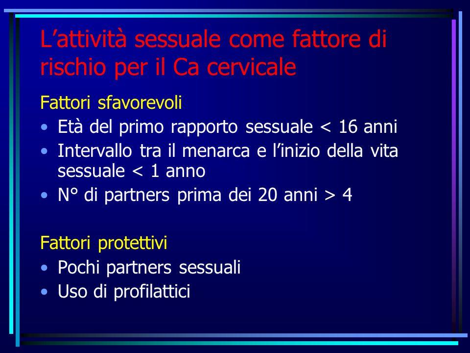 CARCINOMA DEL COLLO DELLUTERO FATTORI DI RISCHIO HPV 16, 18 – 31, 33, 35 Rapporti sessuali in età precoce Numero di partners sessuali (no sistemi barriera) Malattie sessualmente trasmesse (anche Clamidia) Immunosopressione Fumo