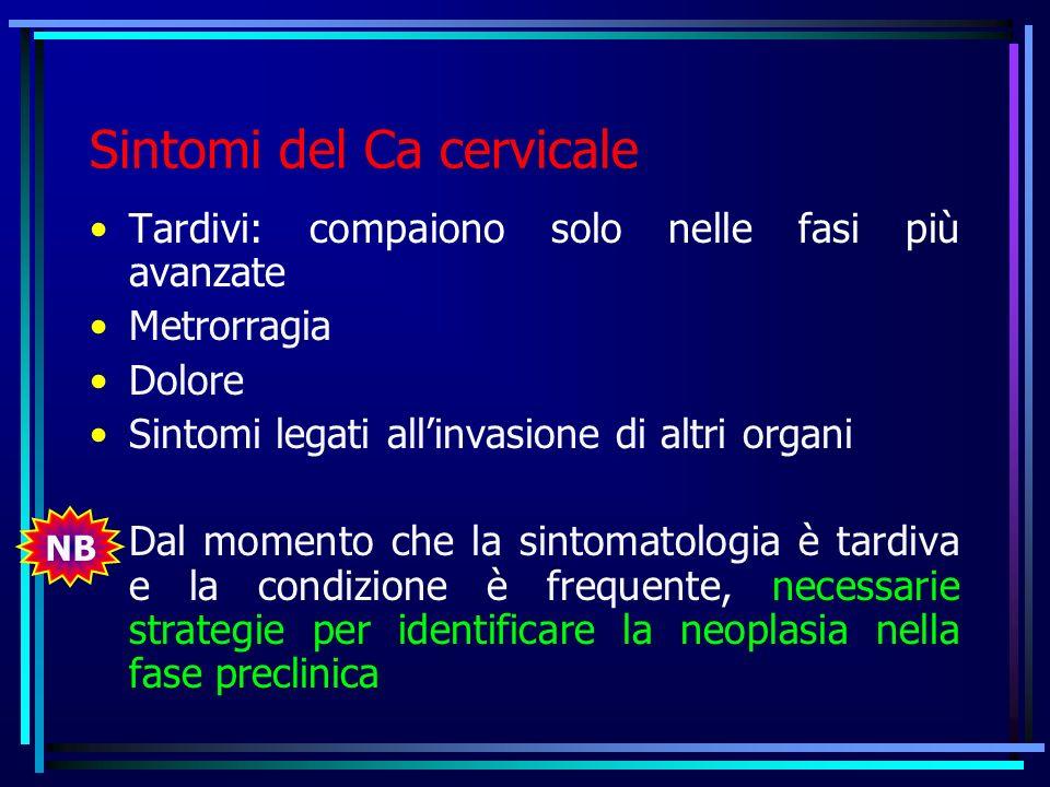 Sintomi del Ca cervicale Tardivi: compaiono solo nelle fasi più avanzate Metrorragia Dolore Sintomi legati allinvasione di altri organi Dal momento che la sintomatologia è tardiva e la condizione è frequente, necessarie strategie per identificare la neoplasia nella fase preclinica NB