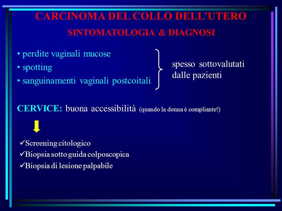 CARCINOMA DEL COLLO DELLUTERO SINTOMATOLOGIA & DIAGNOSI perdite vaginali mucose spotting sanguinamenti vaginali postcoitali spesso sottovalutati dalle