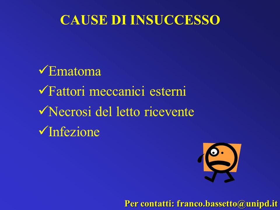CAUSE DI INSUCCESSO Ematoma Fattori meccanici esterni Necrosi del letto ricevente Infezione Per contatti: franco.bassetto@unipd.it