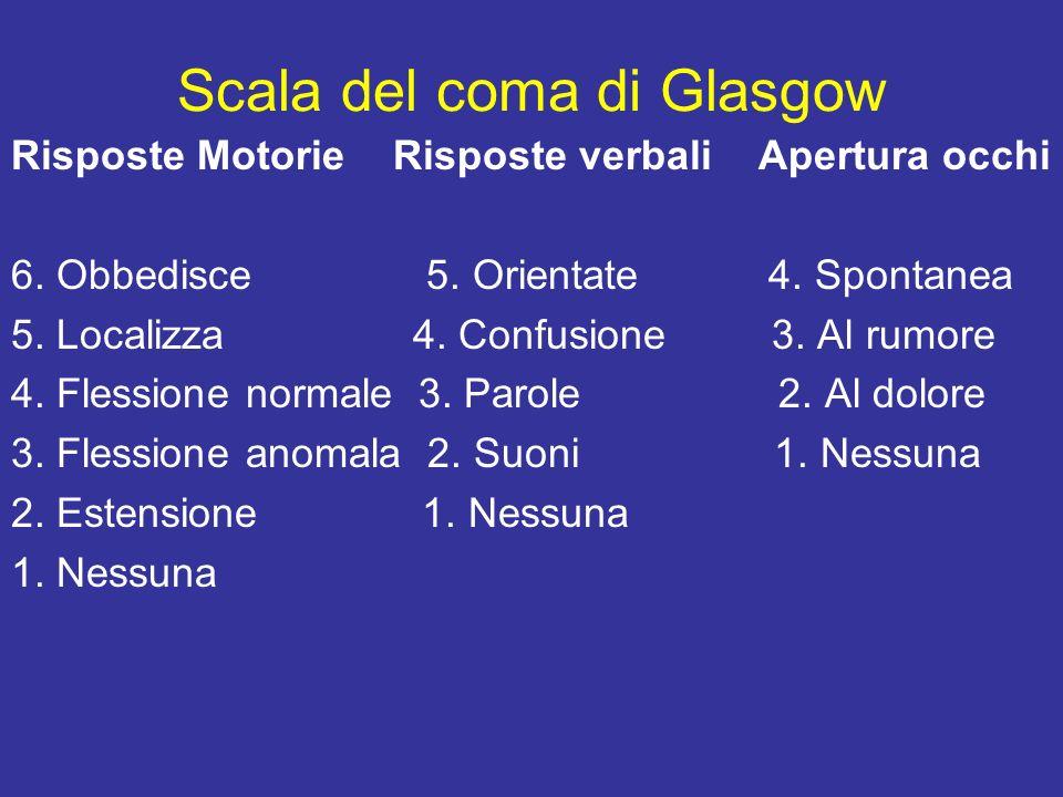 Scala del coma di Glasgow Risposte Motorie Risposte verbali Apertura occhi 6. Obbedisce 5. Orientate 4. Spontanea 5. Localizza 4. Confusione 3. Al rum