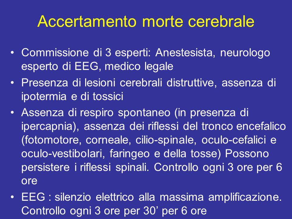 Accertamento morte cerebrale Commissione di 3 esperti: Anestesista, neurologo esperto di EEG, medico legale Presenza di lesioni cerebrali distruttive,