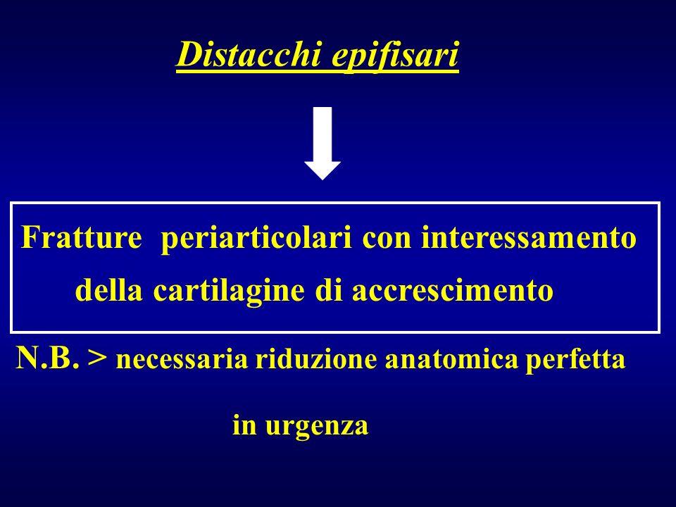 Distacchi epifisari Fratture periarticolari con interessamento della cartilagine di accrescimento N.B. > necessaria riduzione anatomica perfetta in ur