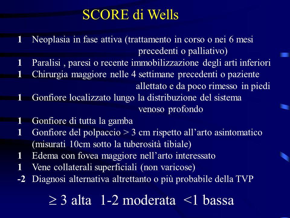 Neoplasia in fase attiva (trattamento in corso o nei 6 mesi precedenti o palliativo) Paralisi, paresi o recente immobilizzazione degli arti inferiori
