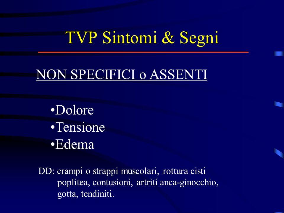 TVP Sintomi & Segni NON SPECIFICI o ASSENTI Dolore Tensione Edema DD: crampi o strappi muscolari, rottura cisti poplitea, contusioni, artriti anca-gin