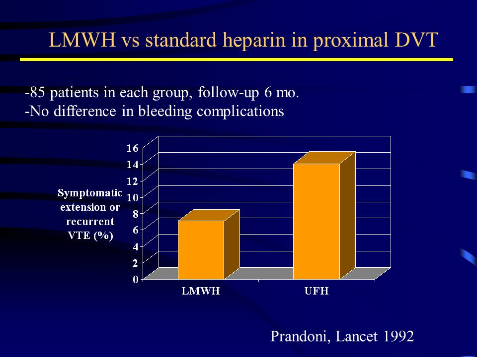 LMWH vs standard heparin in proximal DVT Prandoni, Lancet 1992 -85 patients in each group, follow-up 6 mo. -No difference in bleeding complications