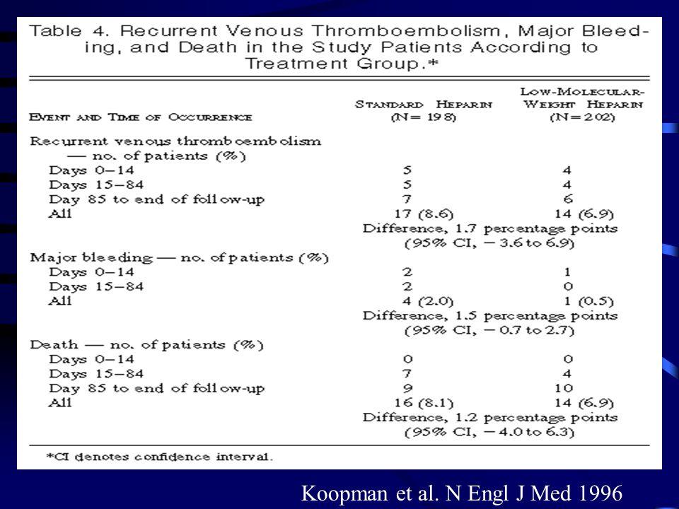 Koopman et al. N Engl J Med 1996