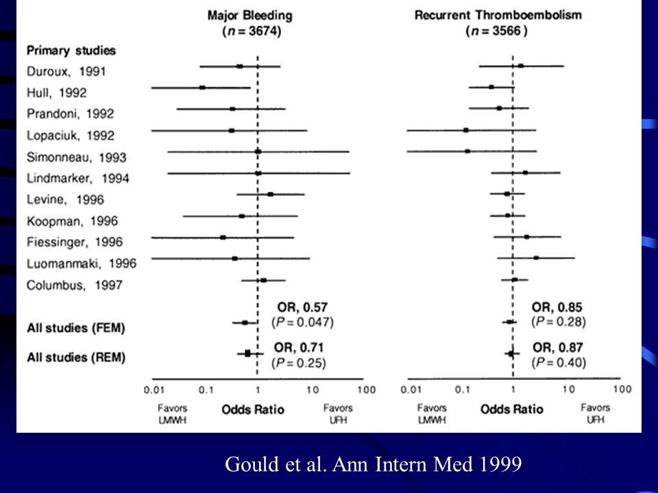 Gould et al. Ann Intern Med 1999