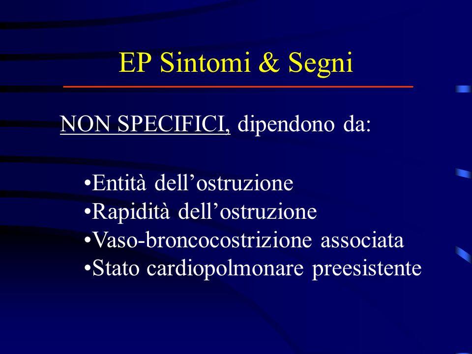 EP Sintomi & Segni NON SPECIFICI, dipendono da: Entità dellostruzione Rapidità dellostruzione Vaso-broncocostrizione associata Stato cardiopolmonare p
