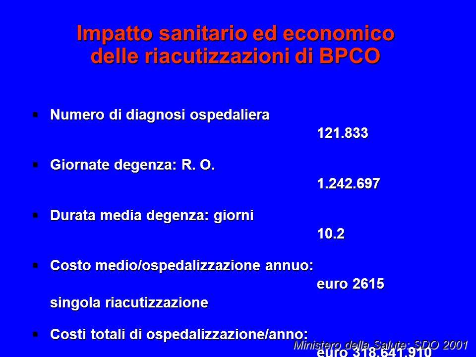 Numero di diagnosi ospedaliera 121.833 Numero di diagnosi ospedaliera 121.833 Giornate degenza: R.