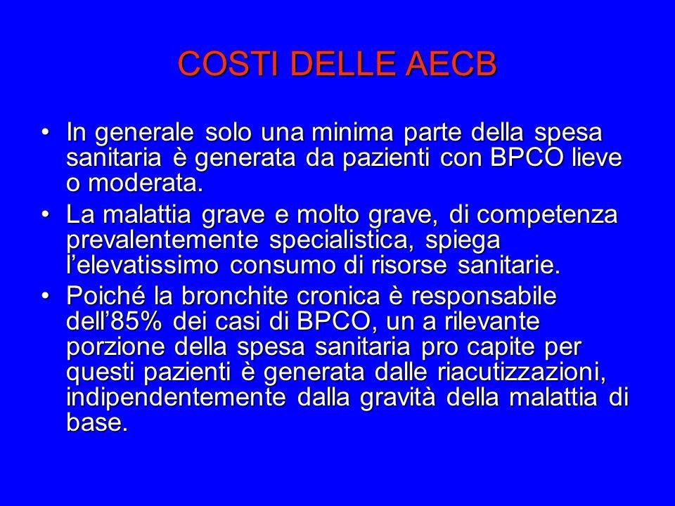 COSTI DELLE AECB In generale solo una minima parte della spesa sanitaria è generata da pazienti con BPCO lieve o moderata.In generale solo una minima parte della spesa sanitaria è generata da pazienti con BPCO lieve o moderata.