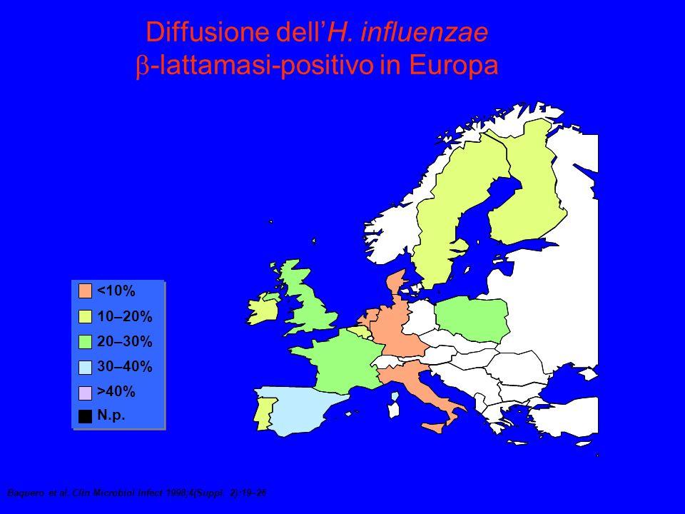 Baquero et al.Clin Microbiol Infect 1998;4(Suppl.