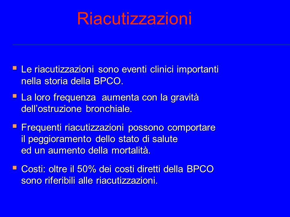 Le riacutizzazioni sono eventi clinici importanti nella storia della BPCO.