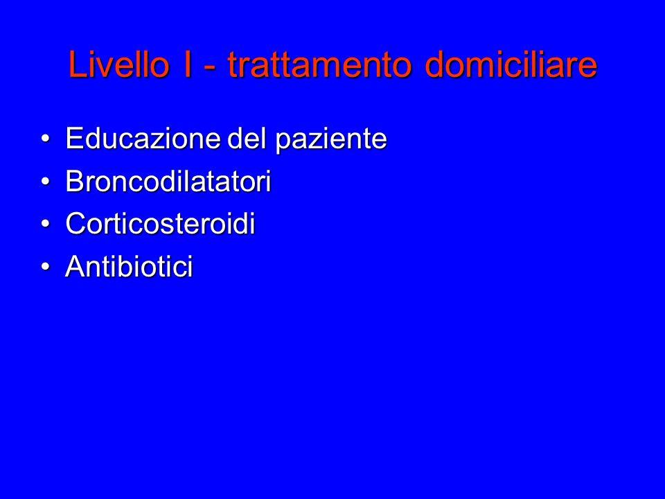 Livello I - trattamento domiciliare Educazione del pazienteEducazione del paziente BroncodilatatoriBroncodilatatori CorticosteroidiCorticosteroidi AntibioticiAntibiotici
