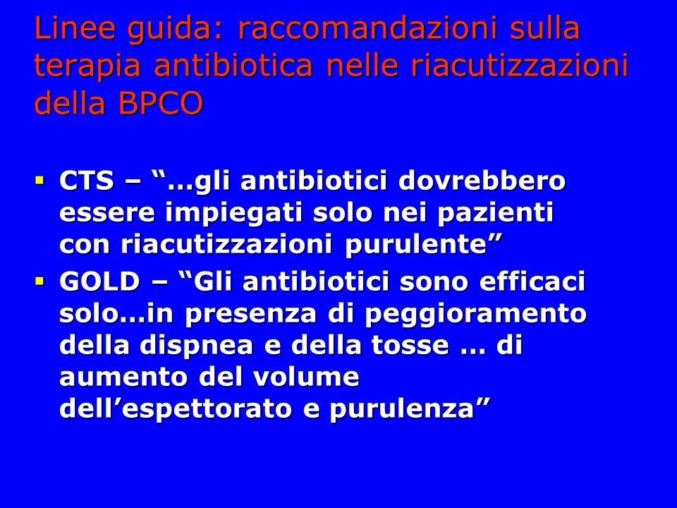 Linee guida: raccomandazioni sulla terapia antibiotica nelle riacutizzazioni della BPCO CTS – …gli antibiotici dovrebbero essere impiegati solo nei pazienti con riacutizzazioni purulente CTS – …gli antibiotici dovrebbero essere impiegati solo nei pazienti con riacutizzazioni purulente GOLD – Gli antibiotici sono efficaci solo…in presenza di peggioramento della dispnea e della tosse … di aumento del volume dellespettorato e purulenza GOLD – Gli antibiotici sono efficaci solo…in presenza di peggioramento della dispnea e della tosse … di aumento del volume dellespettorato e purulenza