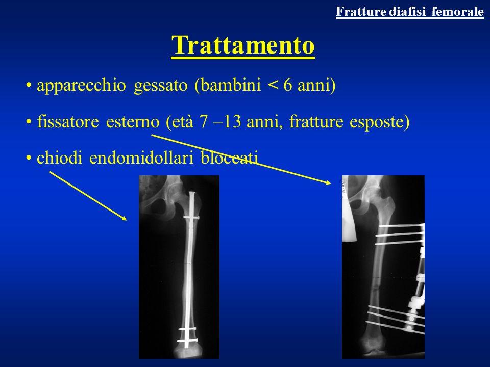 Estremo distale traumi ad alta energia // frequenti nei giovani Fratture di femore Complicanza precoce: lesione a.