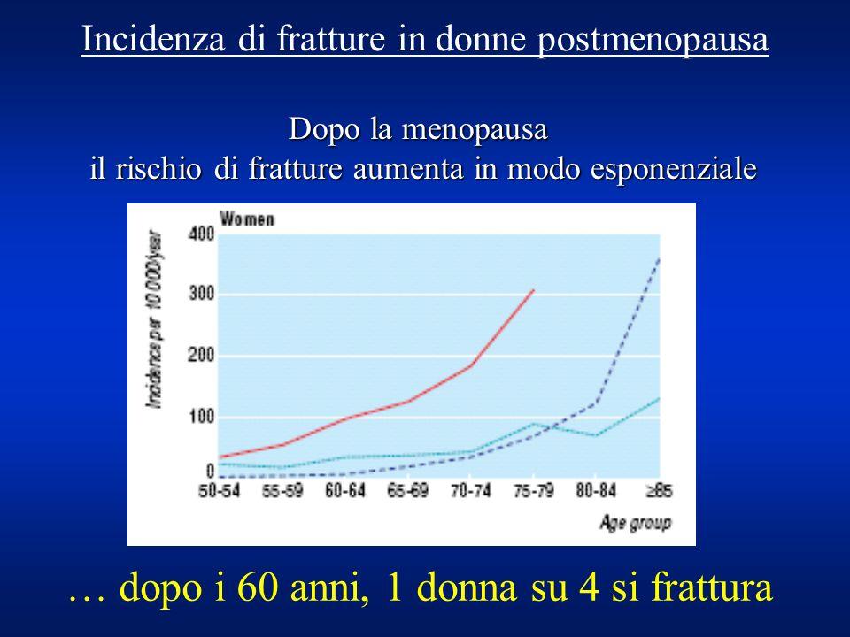 Classificazione di Putti – Delbet Sottocapitate Transcervicali Basicervicale Transtrocanteriche