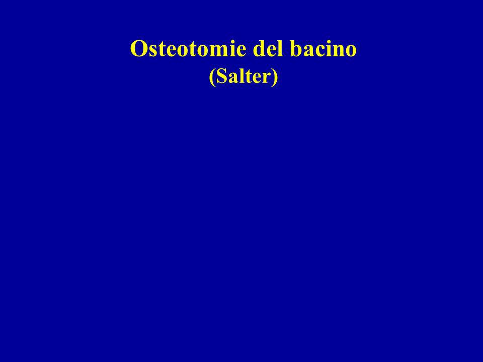 Osteotomie del bacino (Salter)