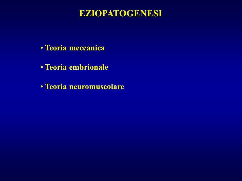 EZIOPATOGENESI Teoria meccanica Teoria embrionale Teoria neuromuscolare