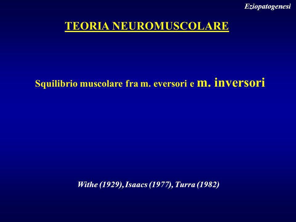 TEORIA NEUROMUSCOLARE Eziopatogenesi Squilibrio muscolare fra m. eversori e m. inversori Withe (1929), Isaacs (1977), Turra (1982)