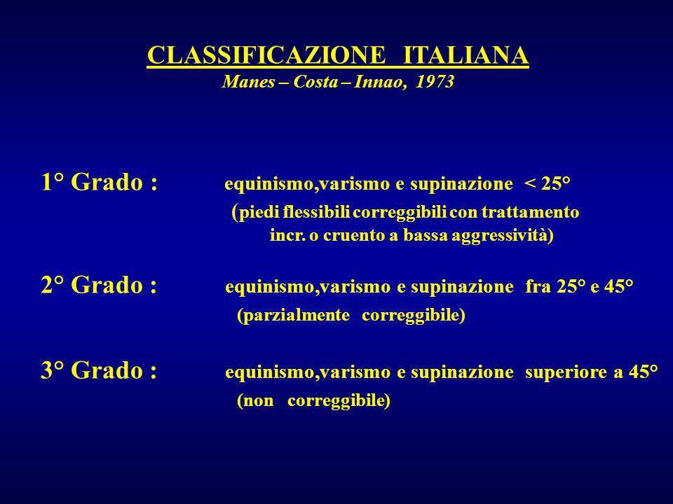 CLASSIFICAZIONE ITALIANA Manes – Costa – Innao, 1973 1° Grado : equinismo,varismo e supinazione < 25° ( piedi flessibili correggibili con trattamento