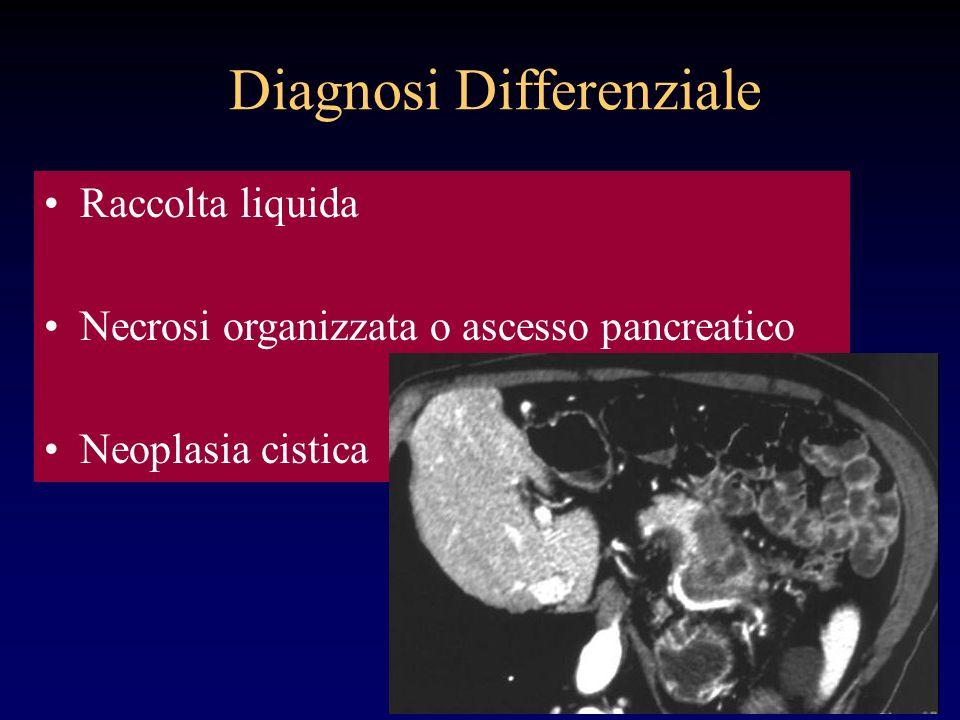 Diagnosi Differenziale Raccolta liquida Necrosi organizzata o ascesso pancreatico Neoplasia cistica