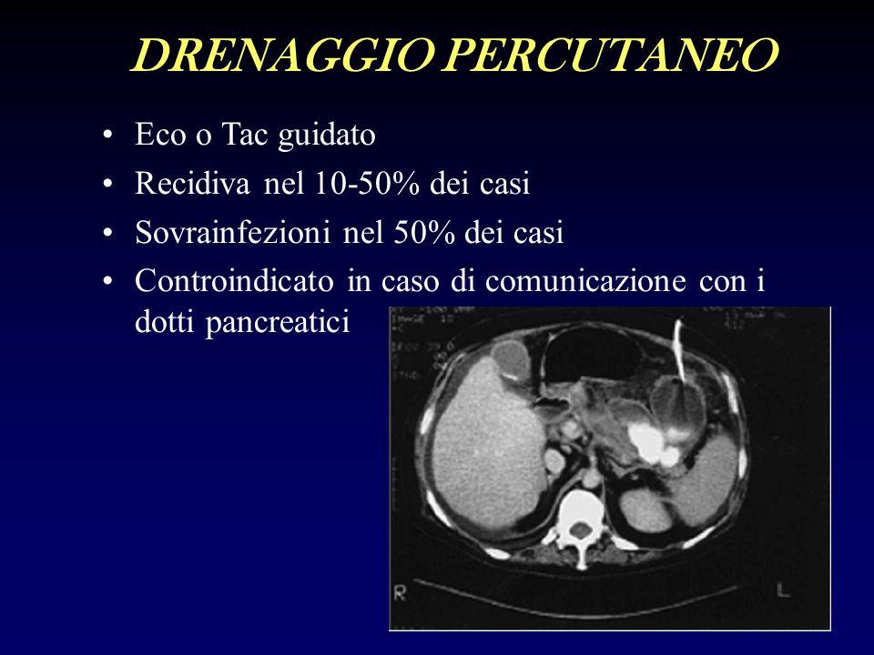 Eco o Tac guidato Recidiva nel 10-50% dei casi Sovrainfezioni nel 50% dei casi Controindicato in caso di comunicazione con i dotti pancreatici DRENAGGIO PERCUTANEO