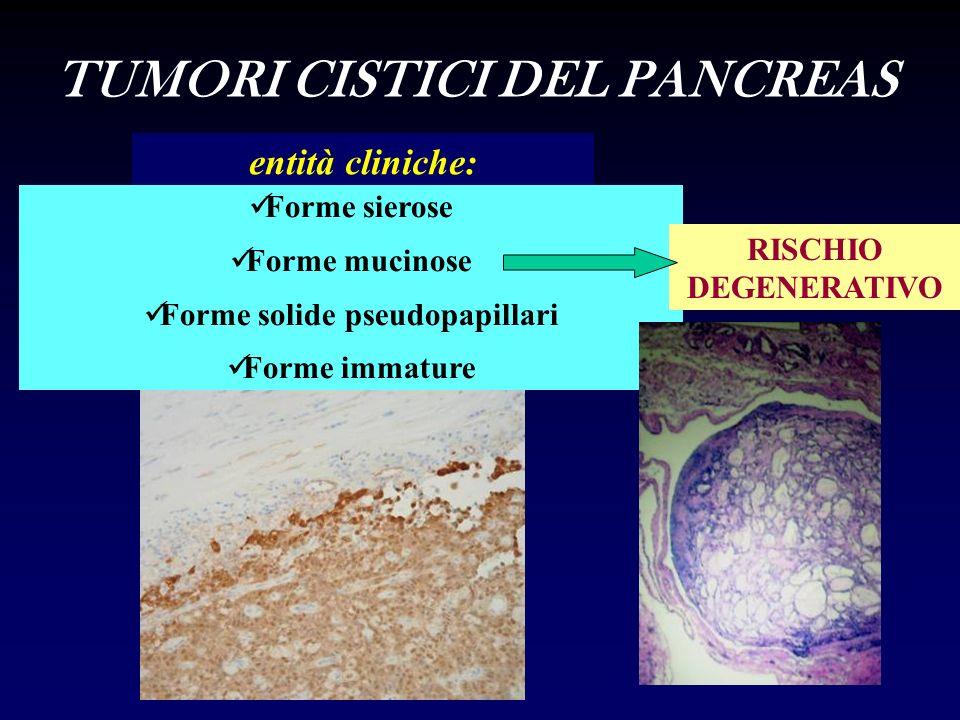 entità cliniche: Forme sierose Forme mucinose Forme solide pseudopapillari Forme immature TUMORI CISTICI DEL PANCREAS RISCHIO DEGENERATIVO