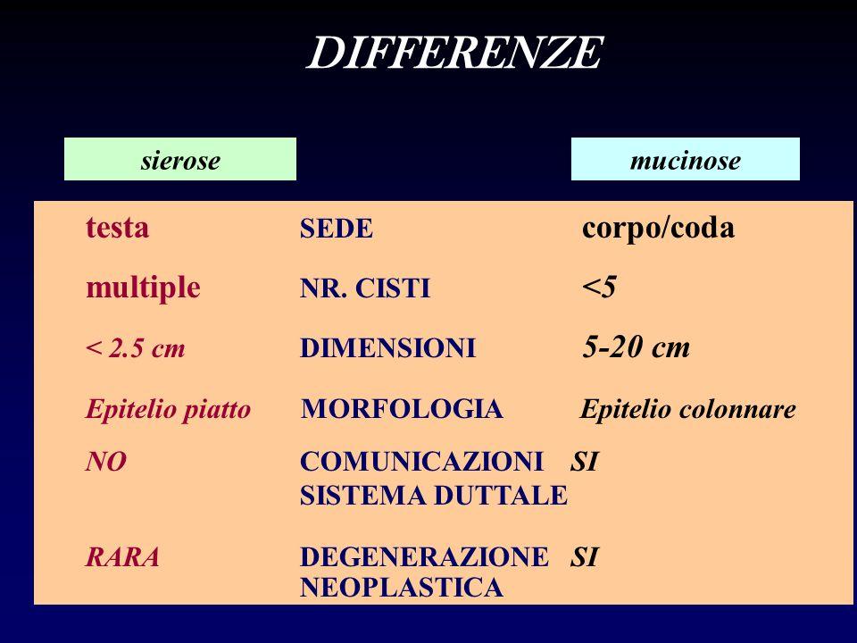 DIFFERENZE testa SEDE corpo/coda multiple NR. CISTI <5 < 2.5 cm DIMENSIONI 5-20 cm Epitelio piatto MORFOLOGIA Epitelio colonnare NOCOMUNICAZIONI SI SI