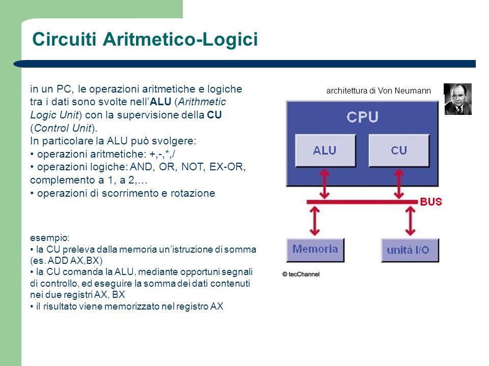 Circuiti Aritmetico-Logici in un PC, le operazioni aritmetiche e logiche tra i dati sono svolte nellALU (Arithmetic Logic Unit) con la supervisione de