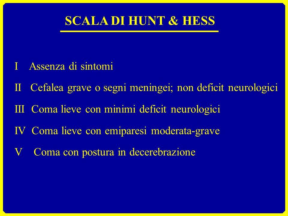 SCALA DI HUNT & HESS I Assenza di sintomi II Cefalea grave o segni meningei; non deficit neurologici III Coma lieve con minimi deficit neurologici IV