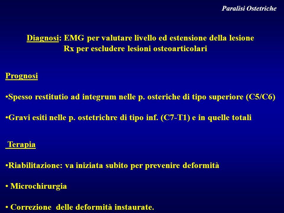 Paralisi Ostetriche Diagnosi: EMG per valutare livello ed estensione della lesione Rx per escludere lesioni osteoarticolari Terapia Riabilitazione: va