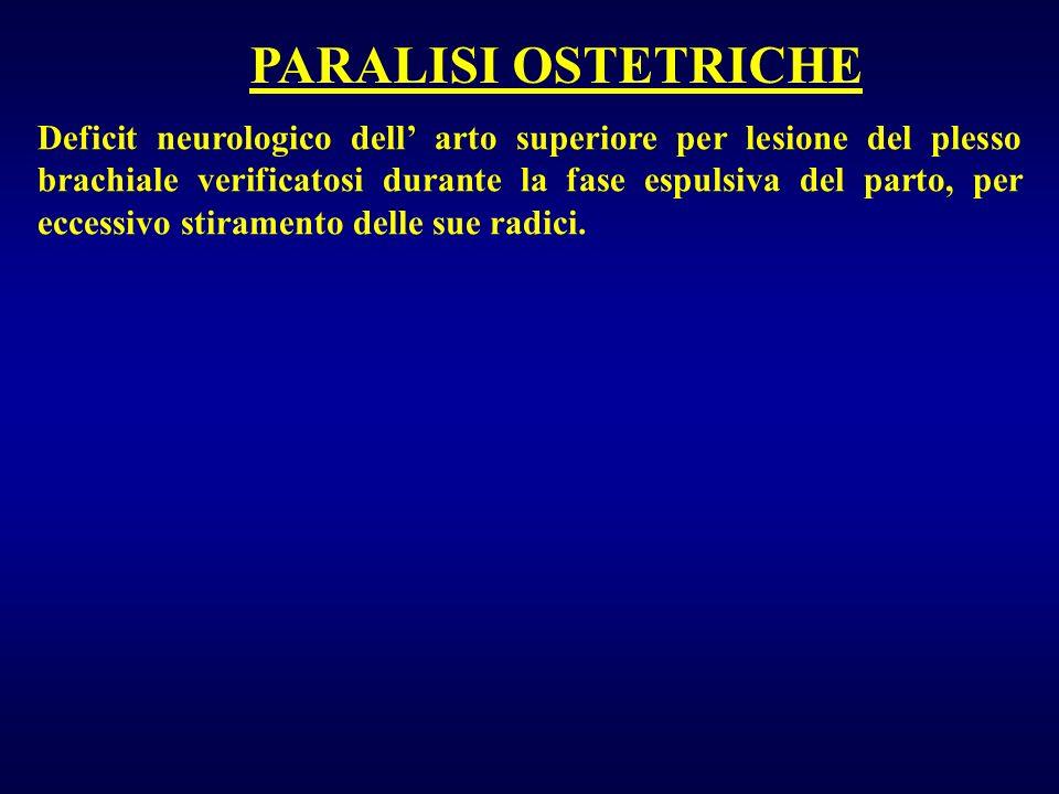 Paralisi Ostetriche Diagnosi: EMG per valutare livello ed estensione della lesione Rx per escludere lesioni osteoarticolari Terapia Riabilitazione: va iniziata subito per prevenire deformità Microchirurgia Correzione delle deformità instaurate.