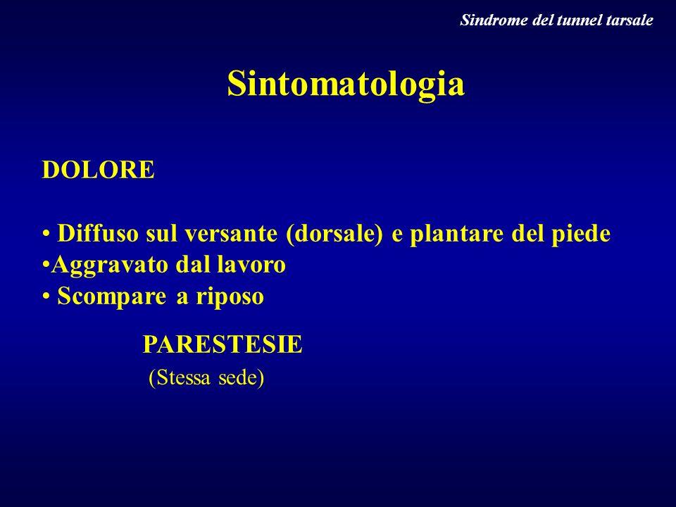 DOLORE Diffuso sul versante (dorsale) e plantare del piede Aggravato dal lavoro Scompare a riposo PARESTESIE (Stessa sede) Sintomatologia Sindrome del