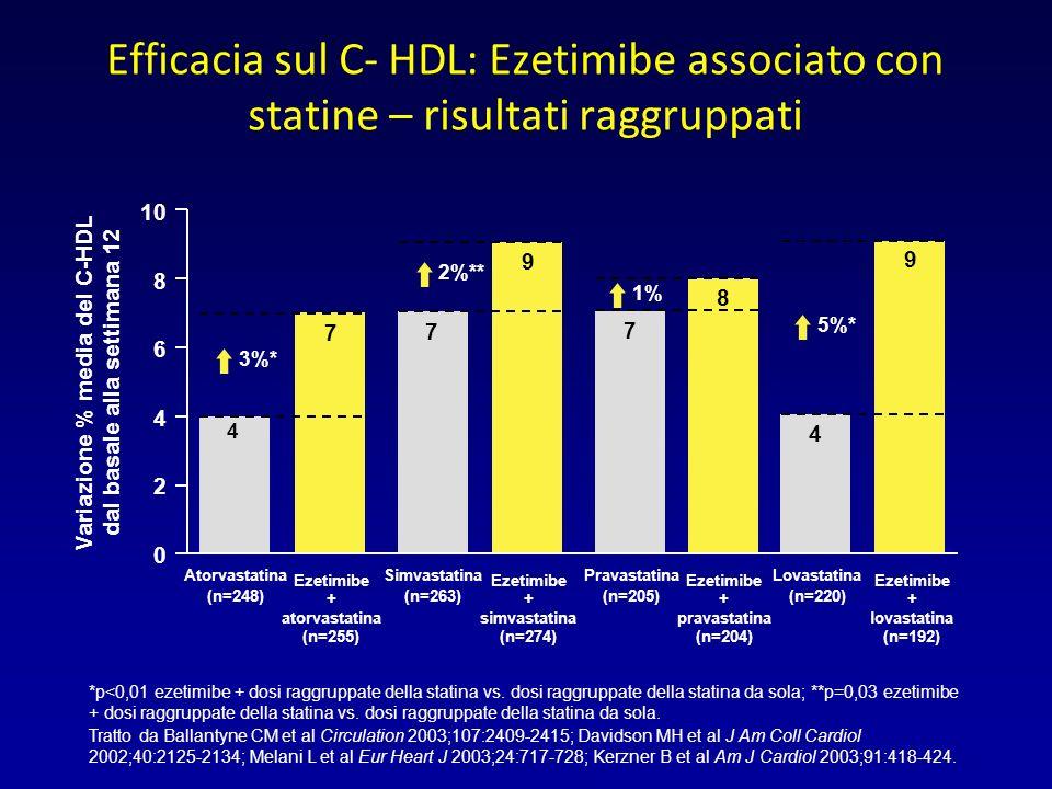 *p<0,01 ezetimibe + dosi raggruppate della statina vs.