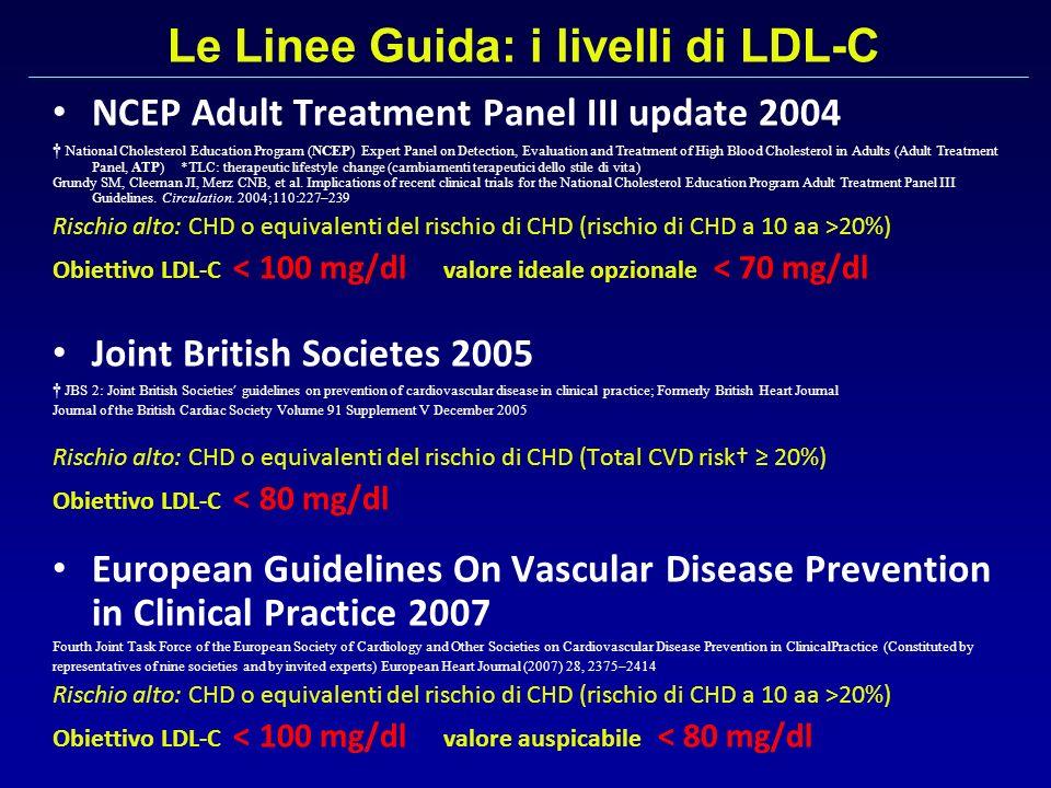 Ezetimibe e statine L Ezetimibe, quando associato con le statine fin dallinizio – Ha sostanzialmente migliorato lefficacia su C- LDL, TG, e C-HDL rispetto a ciascuna statina da sola Ezetimibe + bassa dose di statina ha fornito una efficacia simile al massimo dosaggio testato per ciascuna statina Tratto da Ballantyne CM et al Circulation 2003;107:2409-2415; Davidson MH et al J Am Coll Cardiol 2002;40:2125-2134; Melani L et al Eur Heart J 2003;24:717-728; Kerzner B et al Am J Cardiol 2003;91:418- 424.