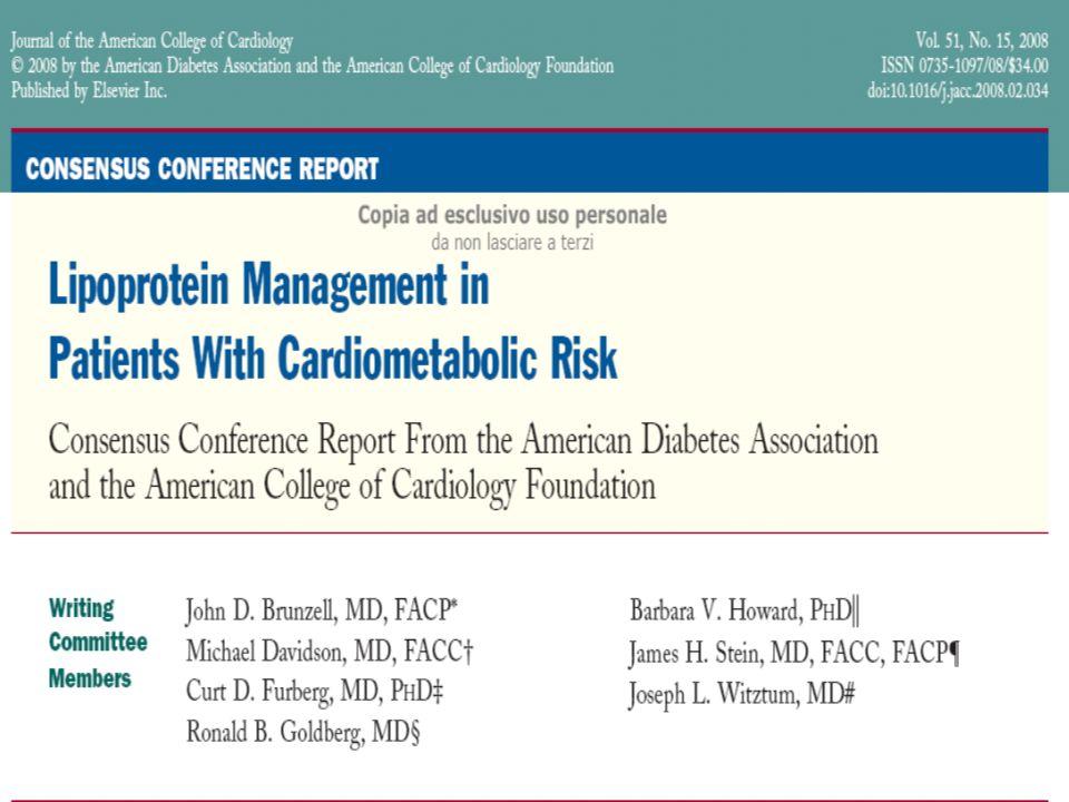 Residual CVD Risk Niacin and Simvastatin P.