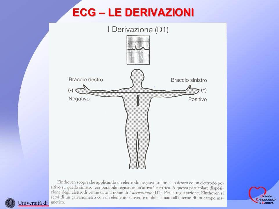 ECG – LE DERIVAZIONI