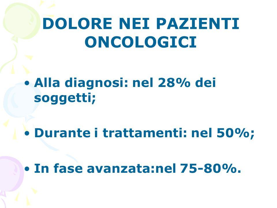 Alla diagnosi: nel 28% dei soggetti; Durante i trattamenti: nel 50%; In fase avanzata:nel 75-80%. DOLORE NEI PAZIENTI ONCOLOGICI
