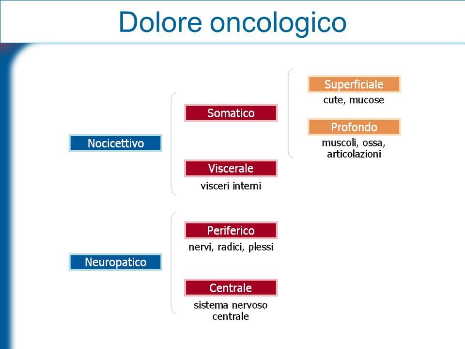Dolore oncologico
