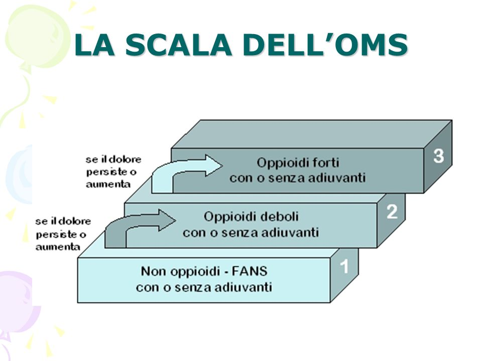 LA SCALA DELLOMS