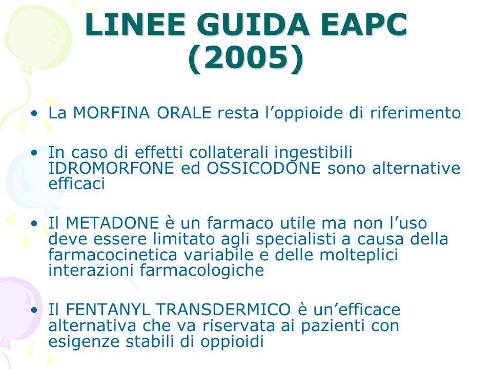 LINEE GUIDA EAPC (2005) La MORFINA ORALE resta loppioide di riferimento In caso di effetti collaterali ingestibili IDROMORFONE ed OSSICODONE sono alte