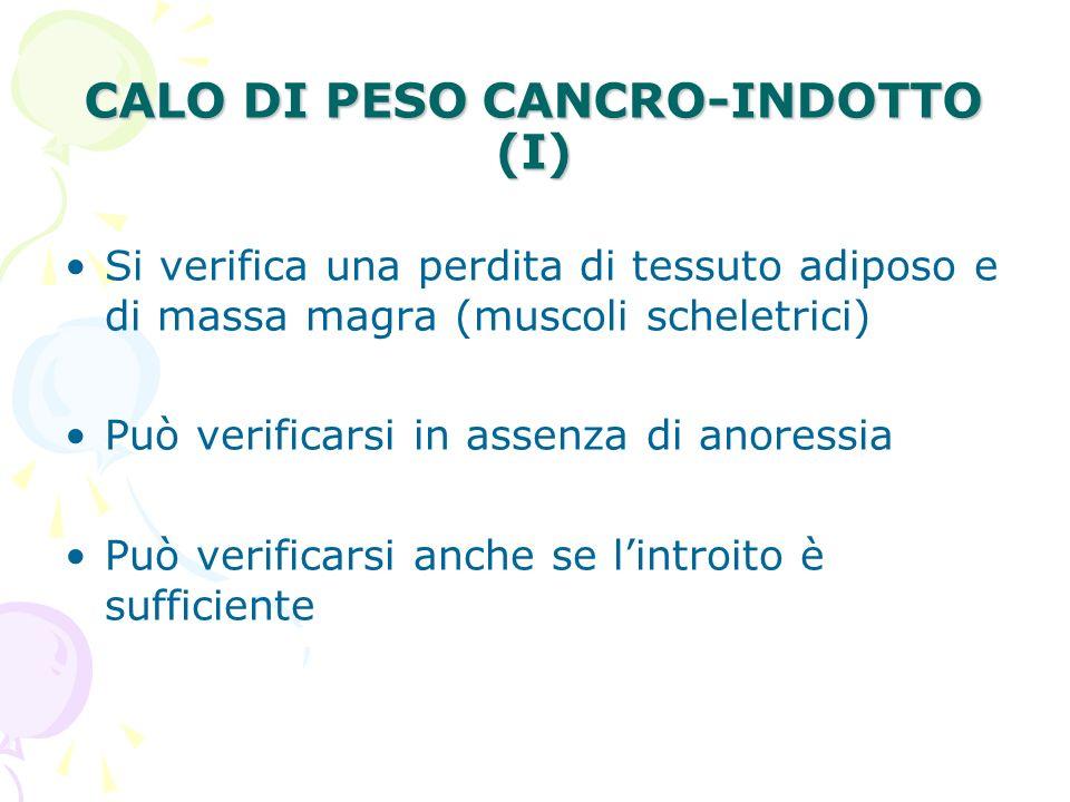 CALO DI PESO CANCRO-INDOTTO (I) Si verifica una perdita di tessuto adiposo e di massa magra (muscoli scheletrici) Può verificarsi in assenza di anores
