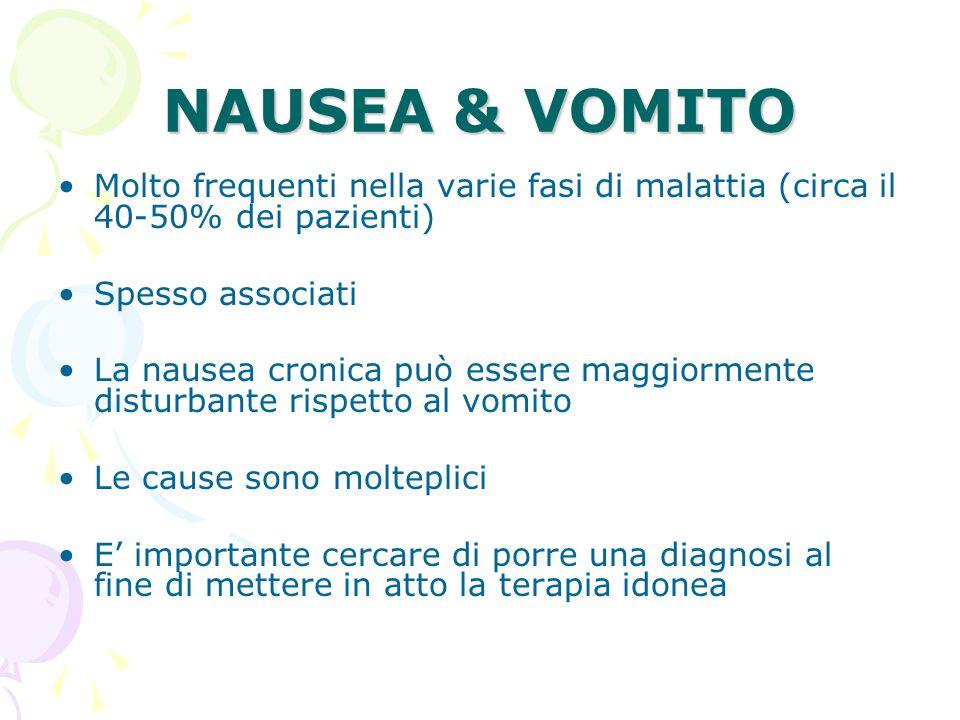 NAUSEA & VOMITO Molto frequenti nella varie fasi di malattia (circa il 40-50% dei pazienti) Spesso associati La nausea cronica può essere maggiormente