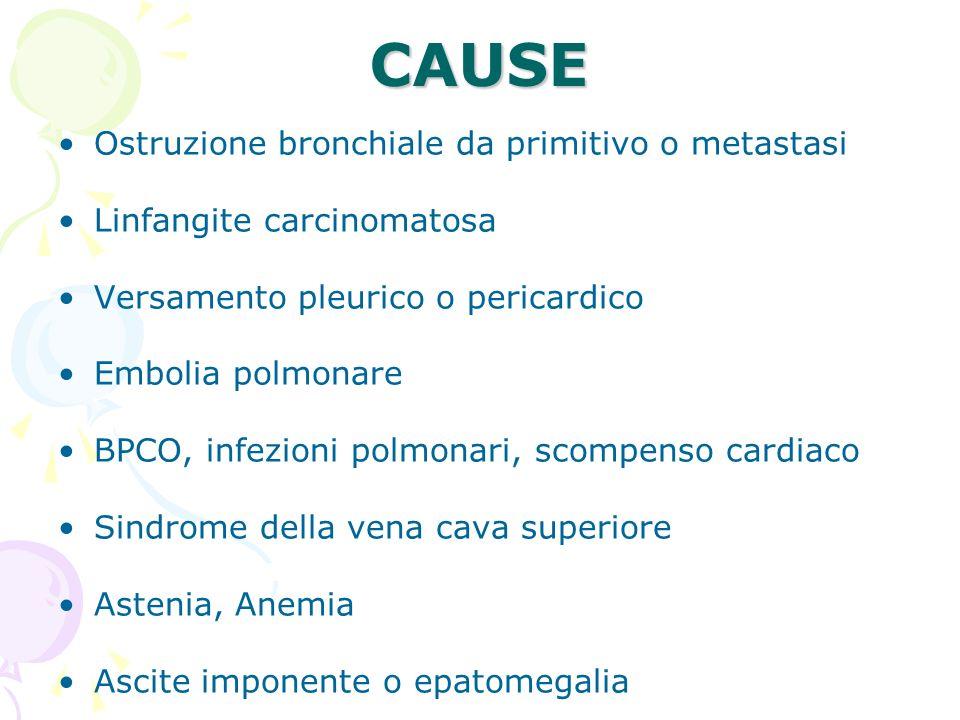 CAUSE Ostruzione bronchiale da primitivo o metastasi Linfangite carcinomatosa Versamento pleurico o pericardico Embolia polmonare BPCO, infezioni polm